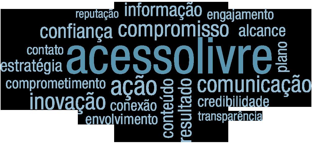 acesso-livre-banner-tags