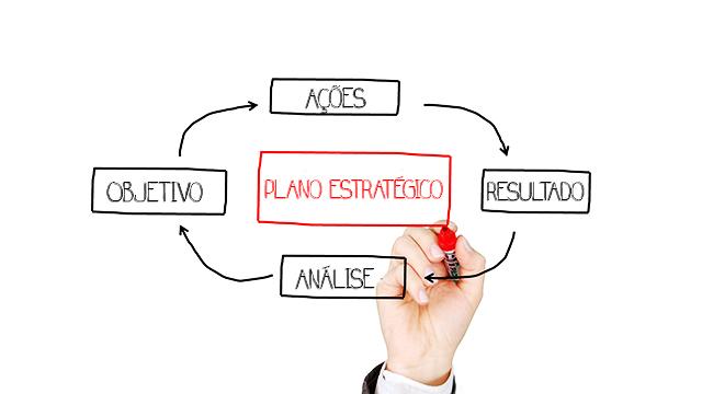 Comunicação e Marketing objetivos e resultados